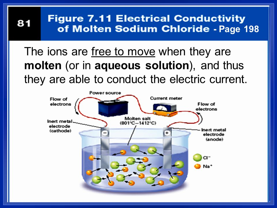 Do they Conduct? l Conducting electricity means allowing charges to move. l In a solid, the ions are locked in place. l Ionic solids are insulators. l