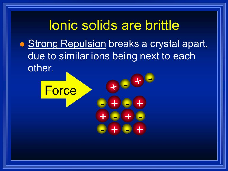 Ionic solids are brittle +-+- + - +- +-+- + - +- Force