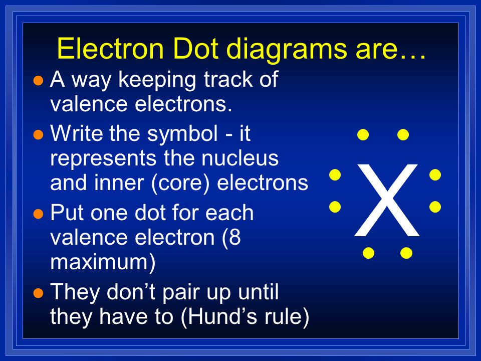Ionic Compounds l OBJECTIVES: –Explain the electrical charge of an ionic compound.