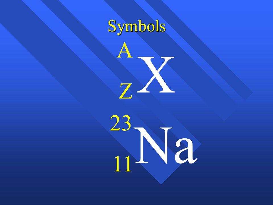 Ionic Compounds n KClO 4 n NaClO 3 n YBrO 2 n Cr(ClO) 6