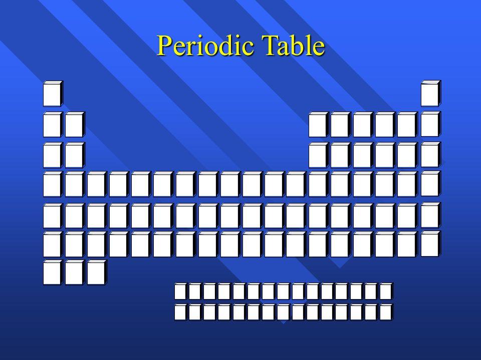Ionic Compounds n Sodium sulfite n calcium iodide n Lead (II) oxide n Lead (IV) oxide n Mercury (I) sulfide n Barium chromate n Aluminum hydrogen sulfate n Cerium (IV) nitrite