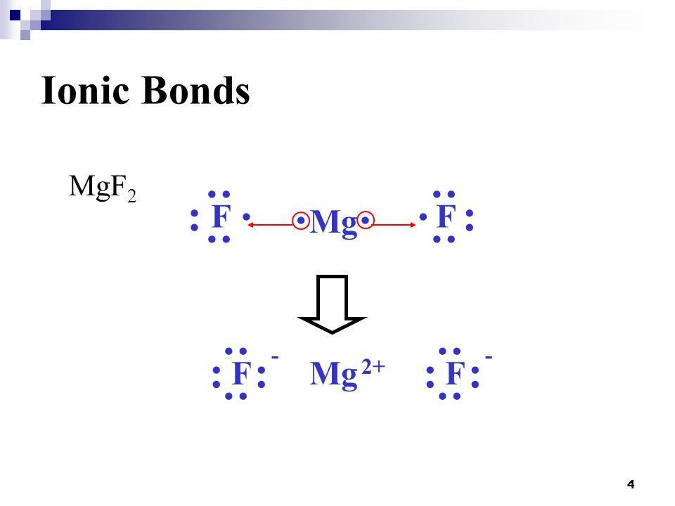 4 Ionic Bonds : : F. : : : F. : Mg.. F : : : : - 2+ F : : : : - MgF 2