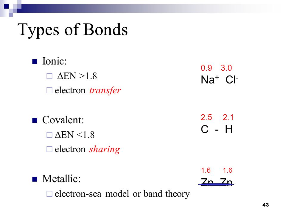 43 Types of Bonds Ionic:  ΔEN >1.8  electron transfer Covalent:  ΔEN <1.8  electron sharing Metallic:  electron-sea model or band theory 0.9 3.0