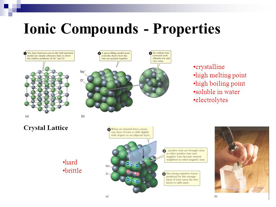 6 Covalent Bonding - G.N.Lewis (1916) share Some atoms share e - to form bonds.