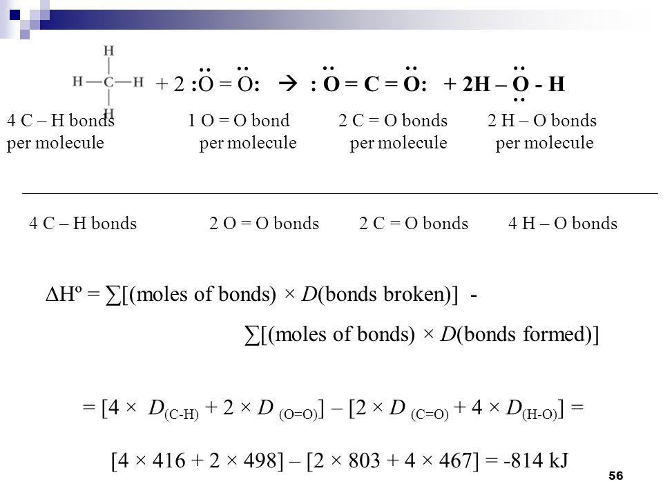 56  Hº = ∑[(moles of bonds) × D(bonds broken)] - ∑[(moles of bonds) × D(bonds formed)] + 2 :O = O:  : O = C = O: + 2H – O - H : : ::: : 4 C – H bond