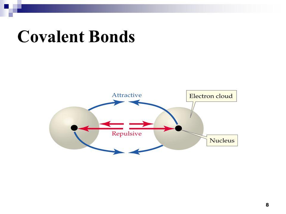 9 Covalent Bonds - E potential well