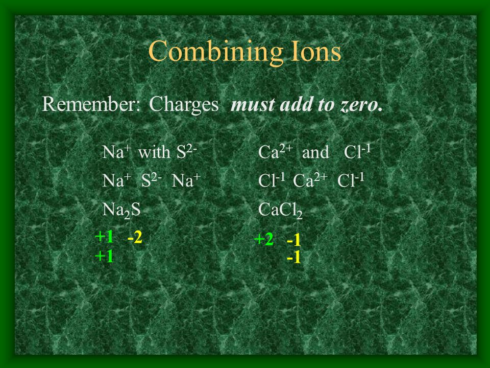 Combining Ions Remember: Charges must add to zero.