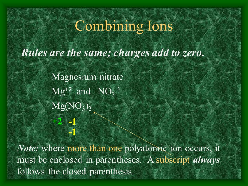 Combining Ions Rules are the same; charges add to zero. Magnesium nitrate Mg +2 and NO 3 -1 Mg(NO 3 ) 2 +2 Note: where more than one polyatomic ion oc