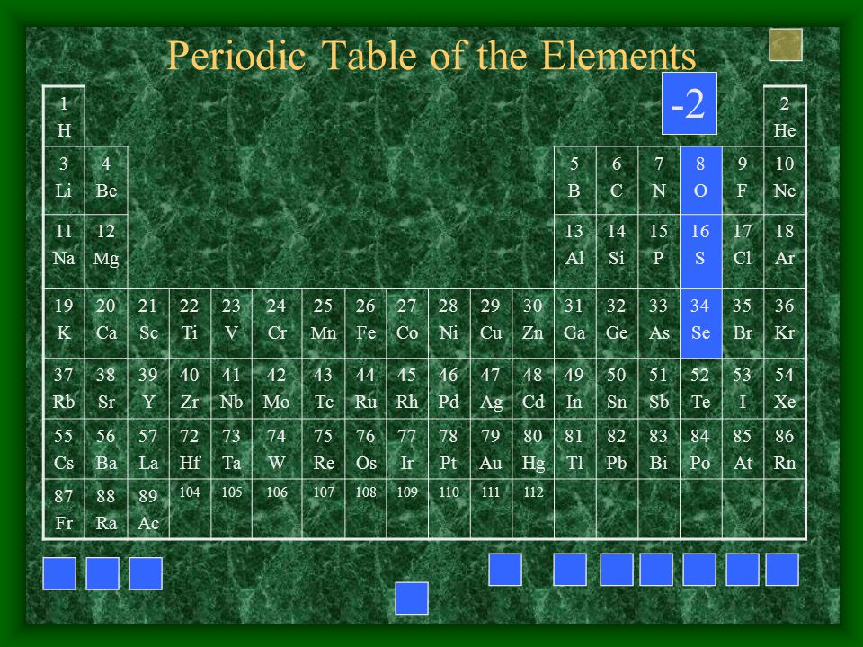 Periodic Table of the Elements 1H1H 2 He 3 Li 4 Be 5B5B 6C6C 7N7N 8O8O 9F9F 10 Ne 11 Na 12 M g 13 Al 14 Si 15 P 16 S 17 Cl 18 Ar 19 K 20 Ca 21 Sc 22 Ti 23 V 24 Cr 25 M n 26 Fe 27 Co 28 Ni 29 Cu 30 Zn 31 Ga 32 Ge 33 As 34 Se 35 Br 36 Kr 37 Rb 38 Sr 39 Y 40 Zr 41 Nb 42 Mo 43 Tc 44 Ru 45 Rh 46 Pd 47 Ag 48 Cd 49 In 50 Sn 51 Sb 52 Te 53 I 54 Xe 55 Cs 56 Ba 57 La 72 Hf 73 Ta 74 W 75 Re 76 Os 77 Ir 78 Pt 79 Au 80 Hg 81 Tl 82 Pb 83 Bi 84 Po 85 At 86 Rn 87 Fr 88 Ra 89 Ac 104105106107108109110111112 -2