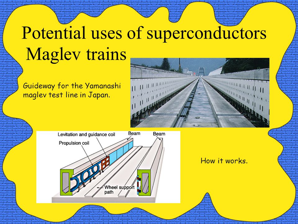 Potential uses of superconductors Maglev trains How it works.