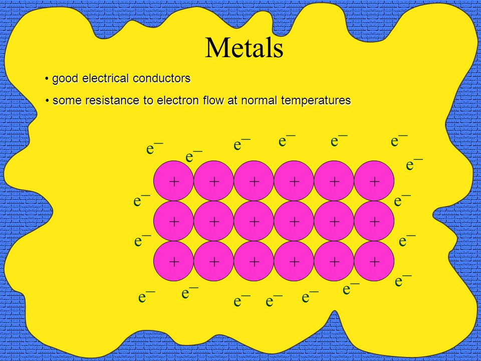 Metals good electrical conductors some resistance to electron flow at normal temperatures +++ +++ +++ +++ +++ +++ e_e_ e_e_ e_e_ e_e_ e_e_ e_e_ e_e_ e_e_ e_e_ e_e_ e_e_ e_e_ e_e_ e_e_ e_e_ e_e_ e_e_ e_e_