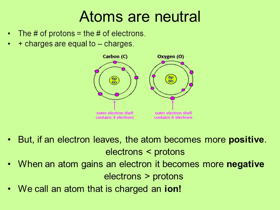Atoms are neutral The # of protons = the # of electrons. + charges are equal to – charges. But, if an electron leaves, the atom becomes more positive.