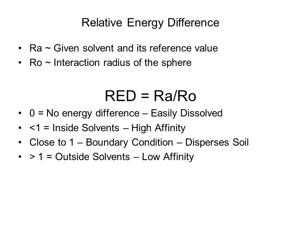 Relative Energy Difference Ra ~ Given solvent and its reference value Ro ~ Interaction radius of the sphere RED = Ra/Ro 0 = No energy difference – Eas