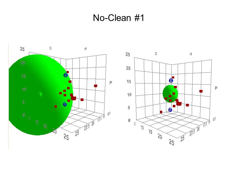 No-Clean #1