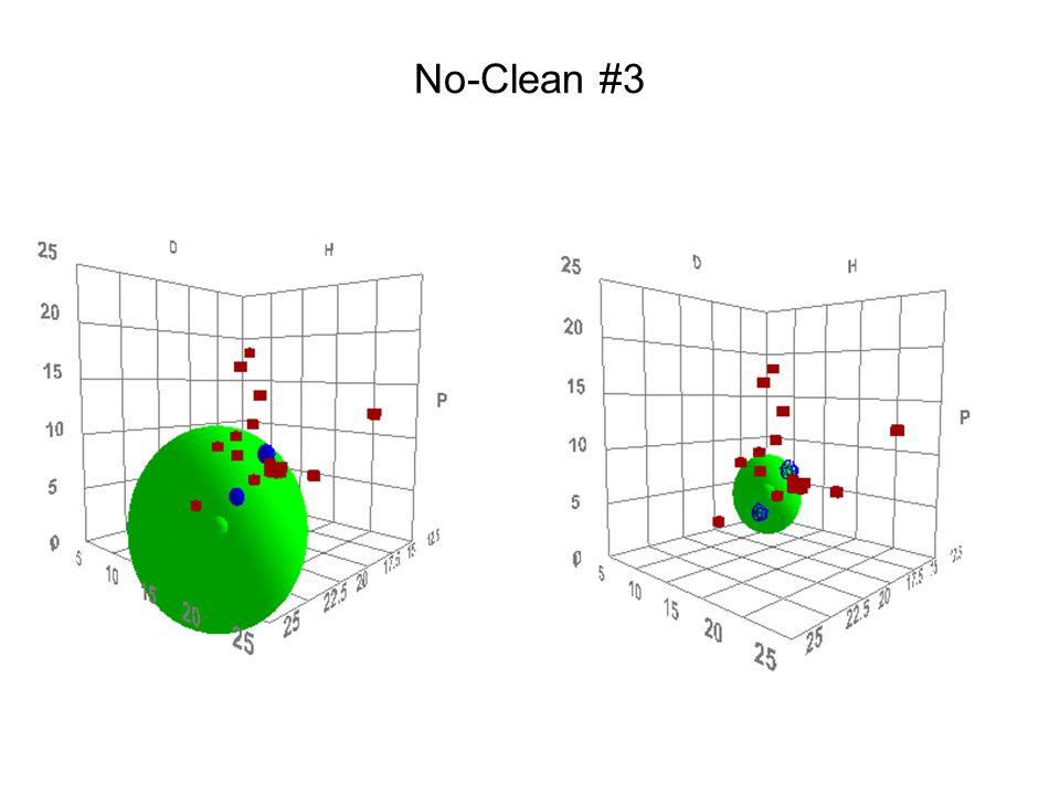 No-Clean #3