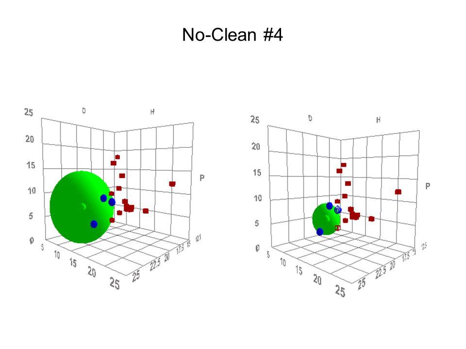 No-Clean #4