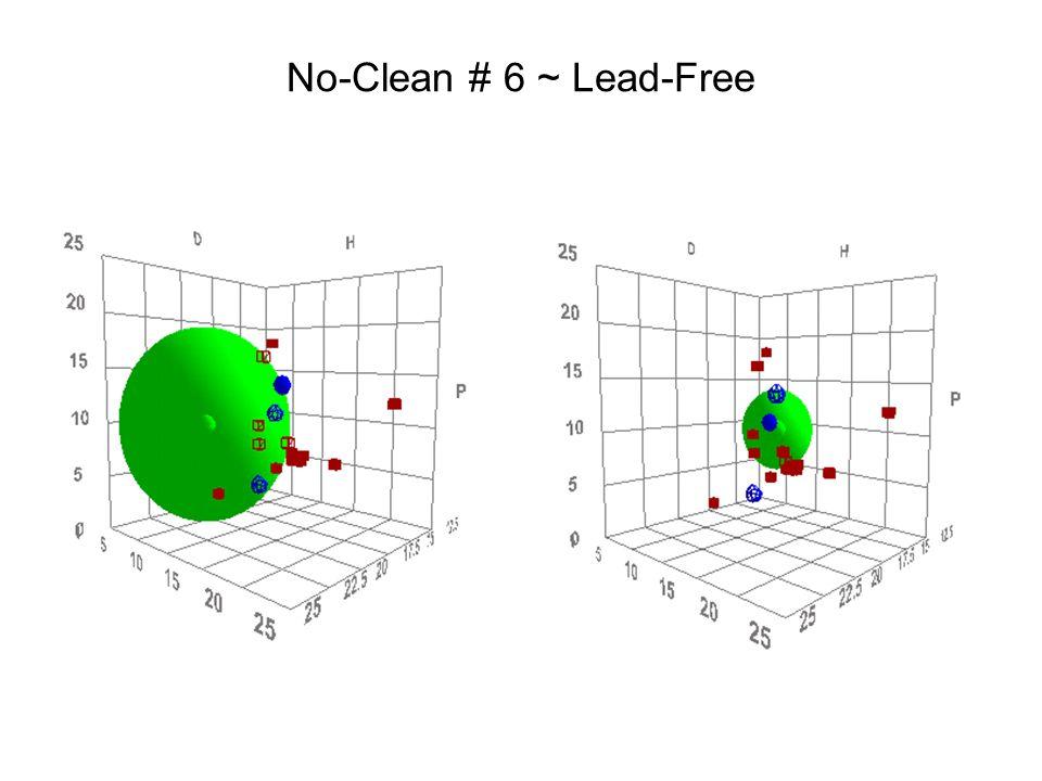No-Clean # 6 ~ Lead-Free