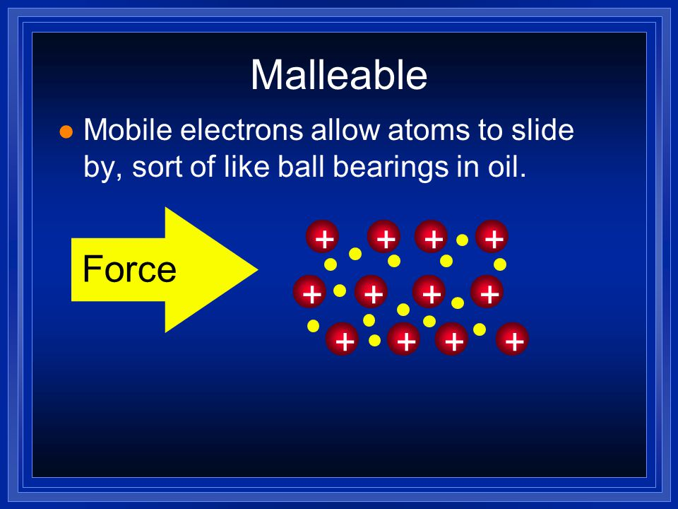 Malleable ++++ ++++ ++++ l Mobile electrons allow atoms to slide by, sort of like ball bearings in oil. Force