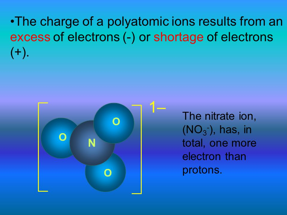 The charge of a polyatomic ions results from an excess of electrons (-) or shortage of electrons (+).
