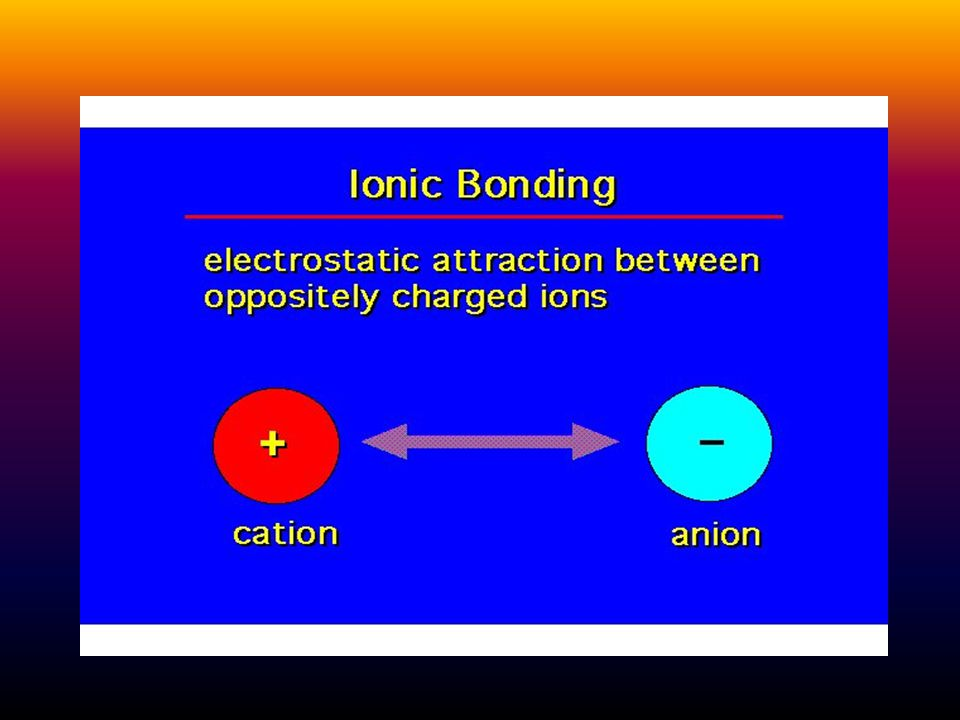 Ionic Compounds An ionic compound is composed of positive and negative ions that are combined so that the numbers of positive and negative charges are equal.