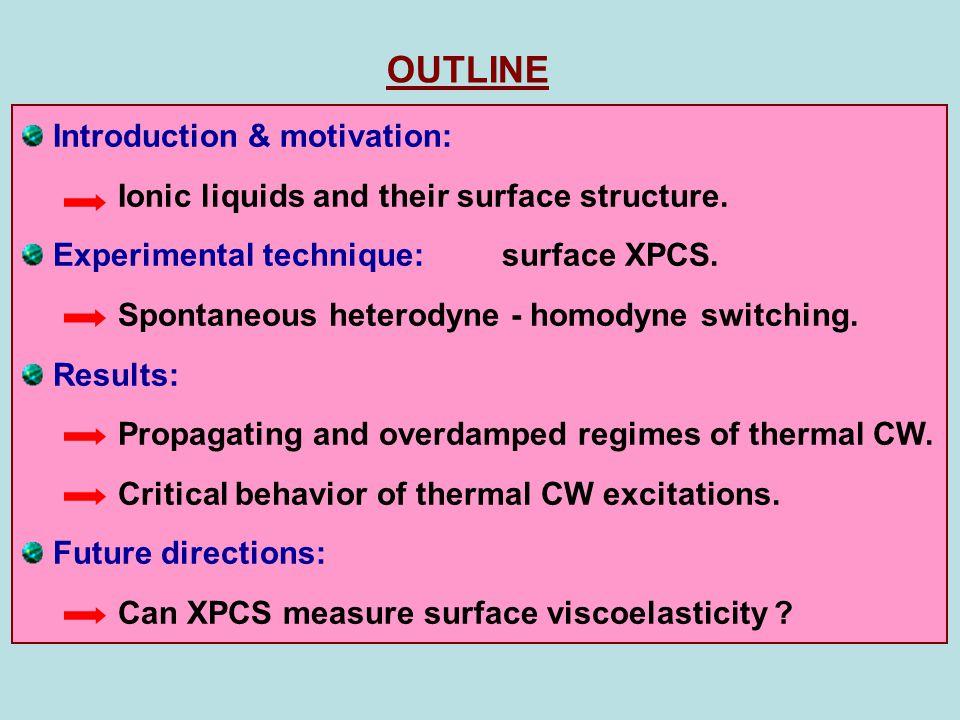 Room Temperature Molten Salts Classical Salts: NaCl T m = 1074 K MgCl 2 T m = 1260 K YBr 3 T m = 1450 K  RT = 101 cP T m = -71 o C Butylmethylimidazolium tetrafluoroborate Ionic liquids: Solvent free electrolytes.