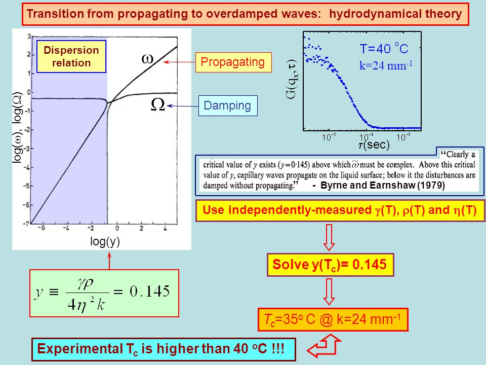XPCS measures the actual population of ripplon energy levels at a given T, not the energy levels allowed by hydrodynamics.