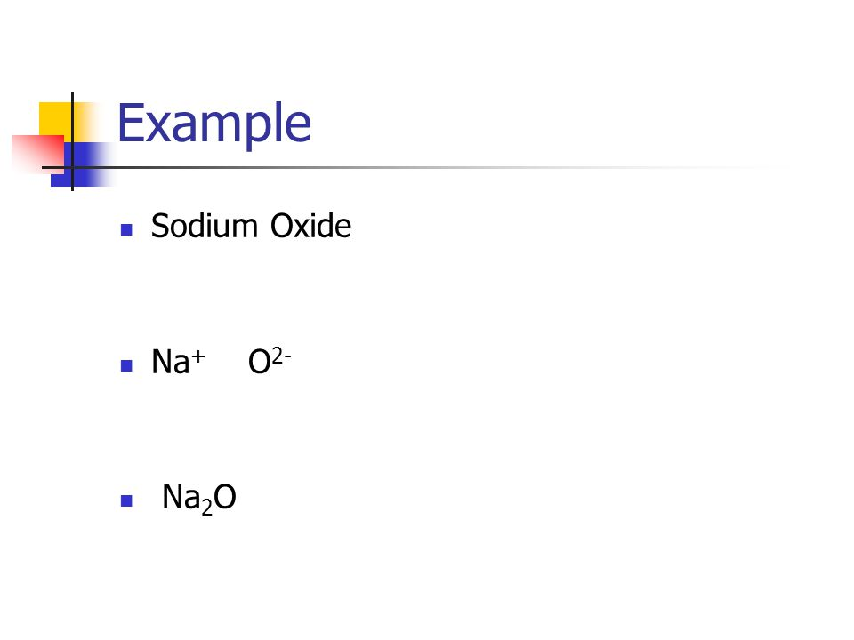 Example Zinc sulfide ZZn 2+ S 2- ZZnS