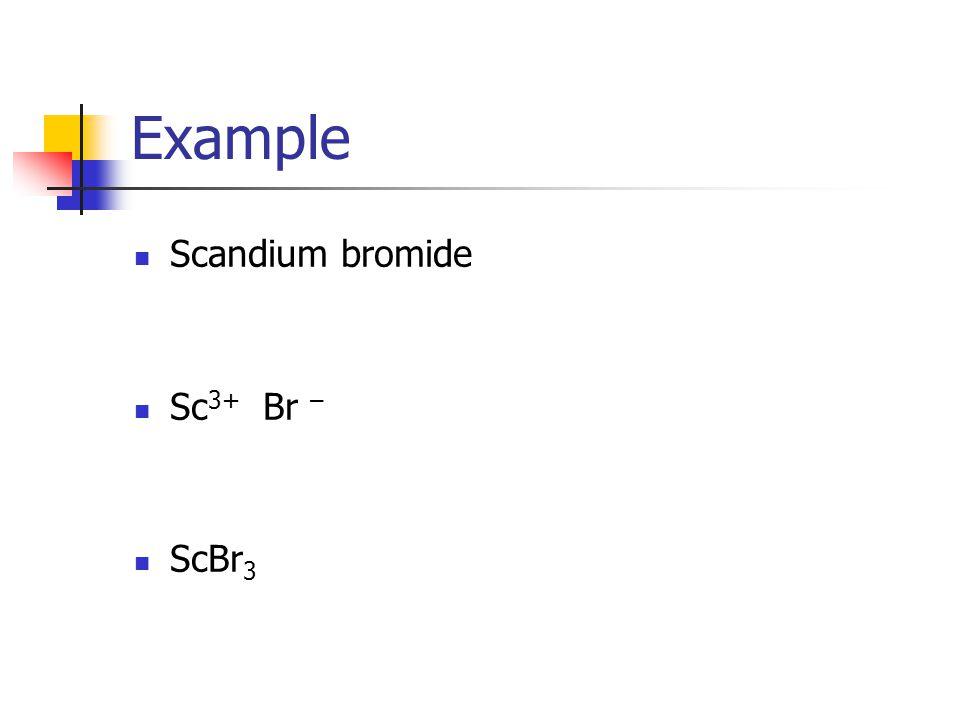 Sodium Oxide Na + O 2- Na 2 O