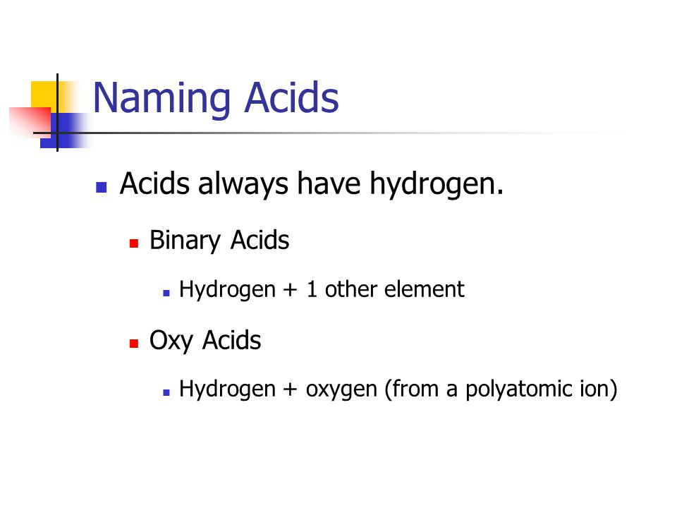 Acid Nomenclature