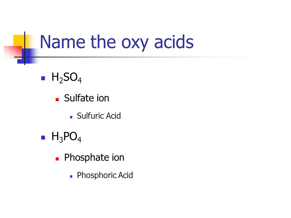 Oxy Acids ate If the polyatomic ion ended in –ate , then the ending for the acid is –ic Take off the ate ending of the polyatomic ion and add – ic Add acid Ex.