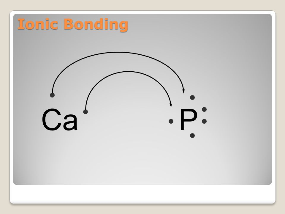 Ionic Bonding All the electrons must be accounted for, and each atom will have a noble gas configuration (which is stable). CaP Lets do an example by