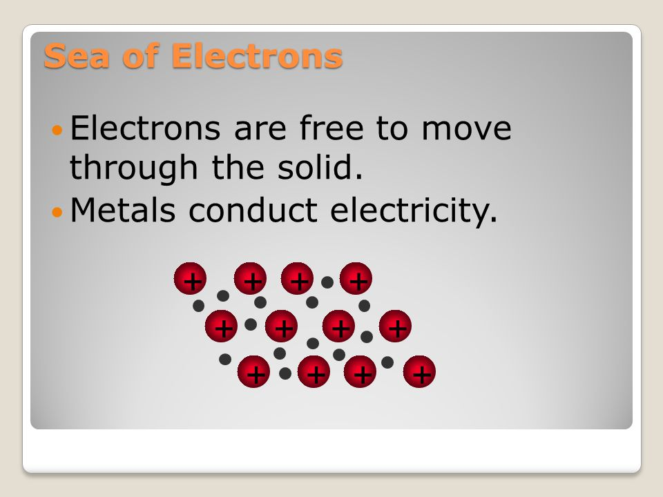 Metallic Bonds are… How metal atoms are held together in the solid. Metals hold on to their valence electrons very weakly. Think of them as positive i