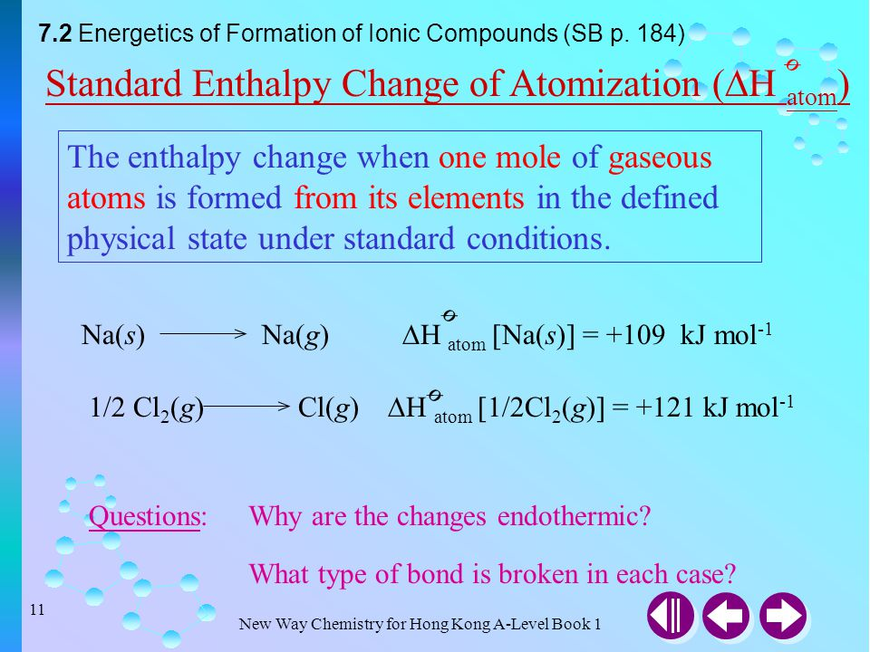 New Way Chemistry for Hong Kong A-Level Book 1 10 Energetics of Formation of Ionic Compound Na(s) + ½Cl 2 (g)  NaCl(s) macroscopic level Actually pas