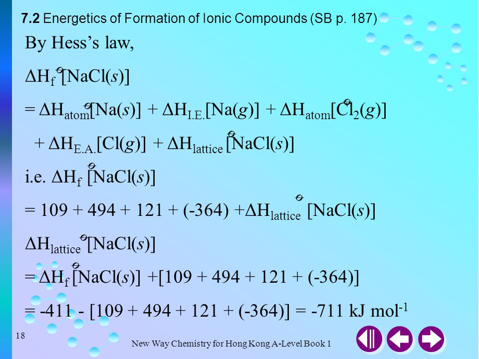 New Way Chemistry for Hong Kong A-Level Book 1 17 7.2 Energetics of Formation of Ionic Compounds (SB p. 187)