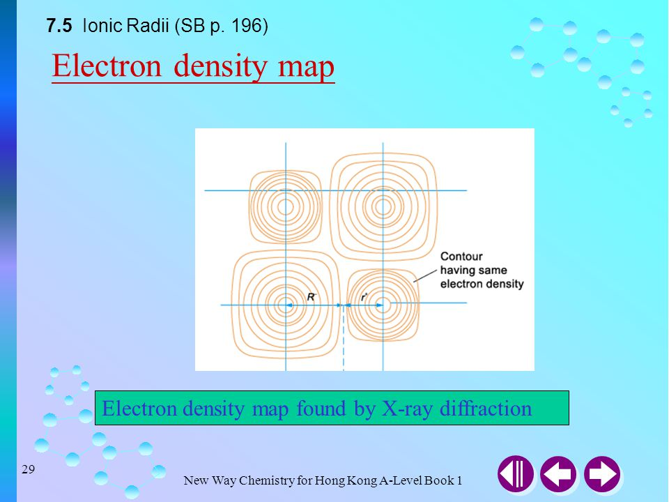 New Way Chemistry for Hong Kong A-Level Book 1 28 Ionic Radii X-ray Photographic plate The technique of X-ray diffraction 7.5 Ionic Radii (SB p. 196)