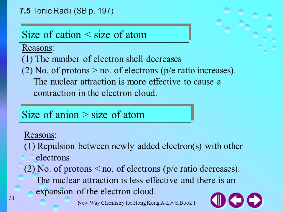 New Way Chemistry for Hong Kong A-Level Book 1 30 7.5 Ionic Radii (SB p. 197) Comparing relative atomic radii of some elements with the ionic radii of