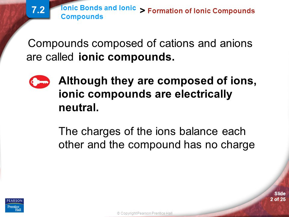 Slide 2 of 25 © Copyright Pearson Prentice Hall Ionic Bonds and Ionic Compounds > Formation of Ionic Compounds Compounds composed of cations and anion