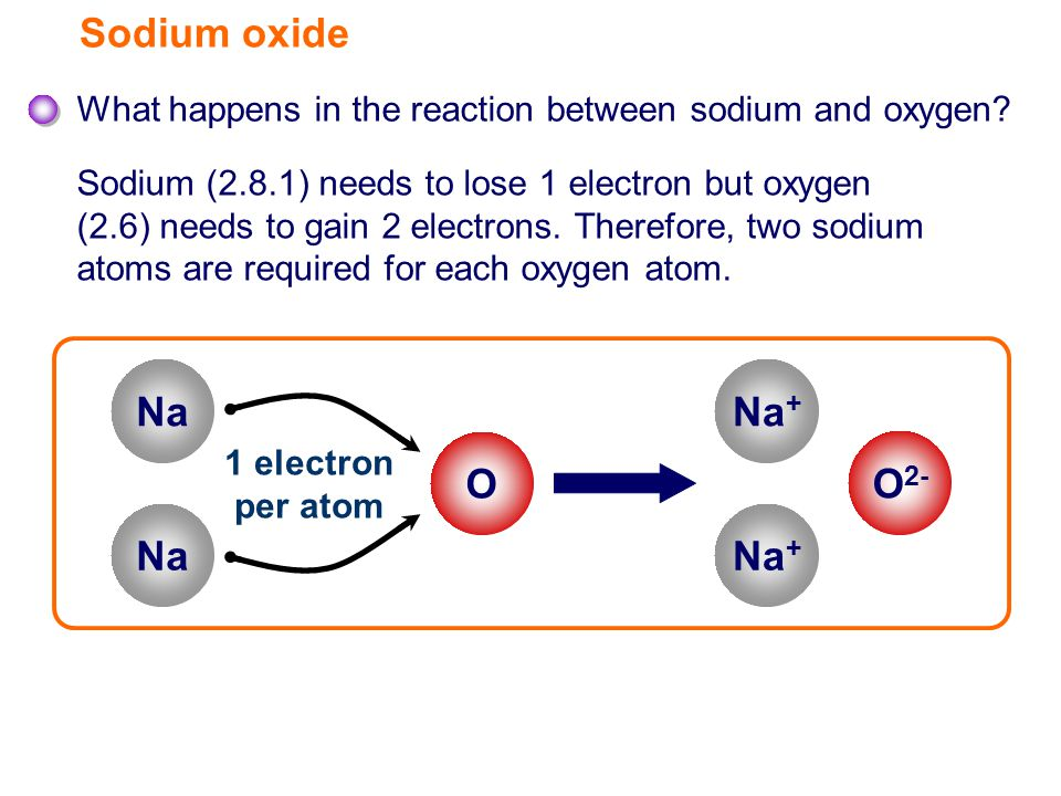 Sodium oxide What happens in the reaction between sodium and oxygen.