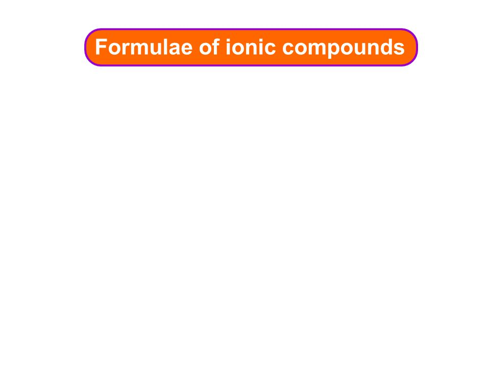 Formulae of ionic compounds