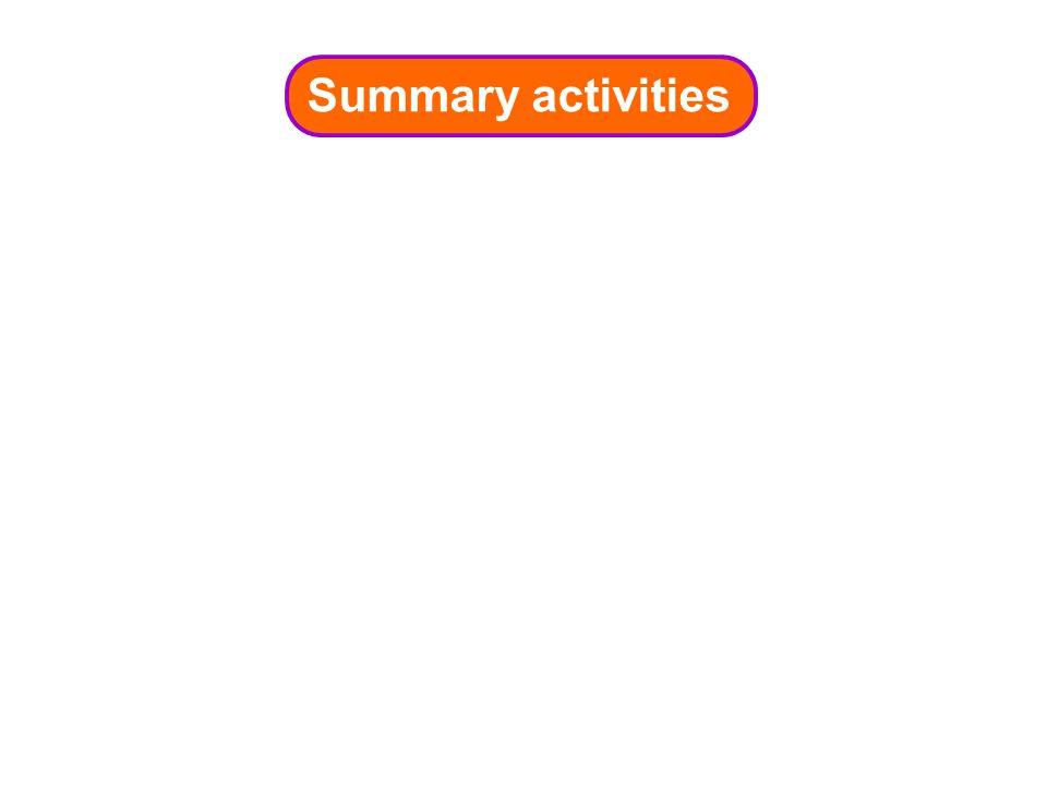 Summary activities