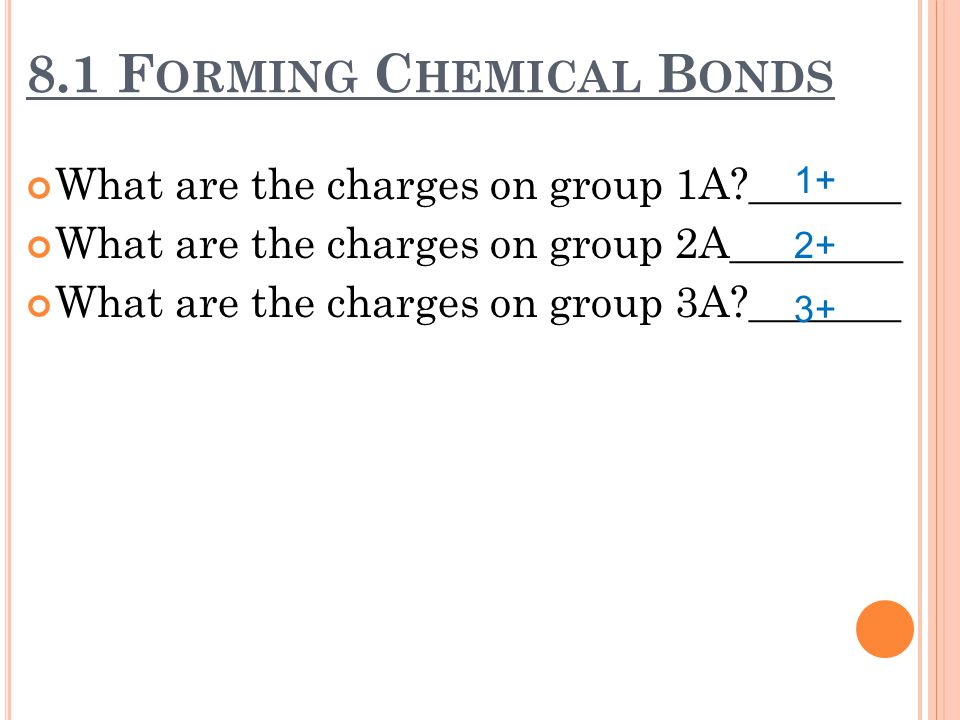 8.1 F ORMING C HEMICAL B ONDS How are positive ions formed.