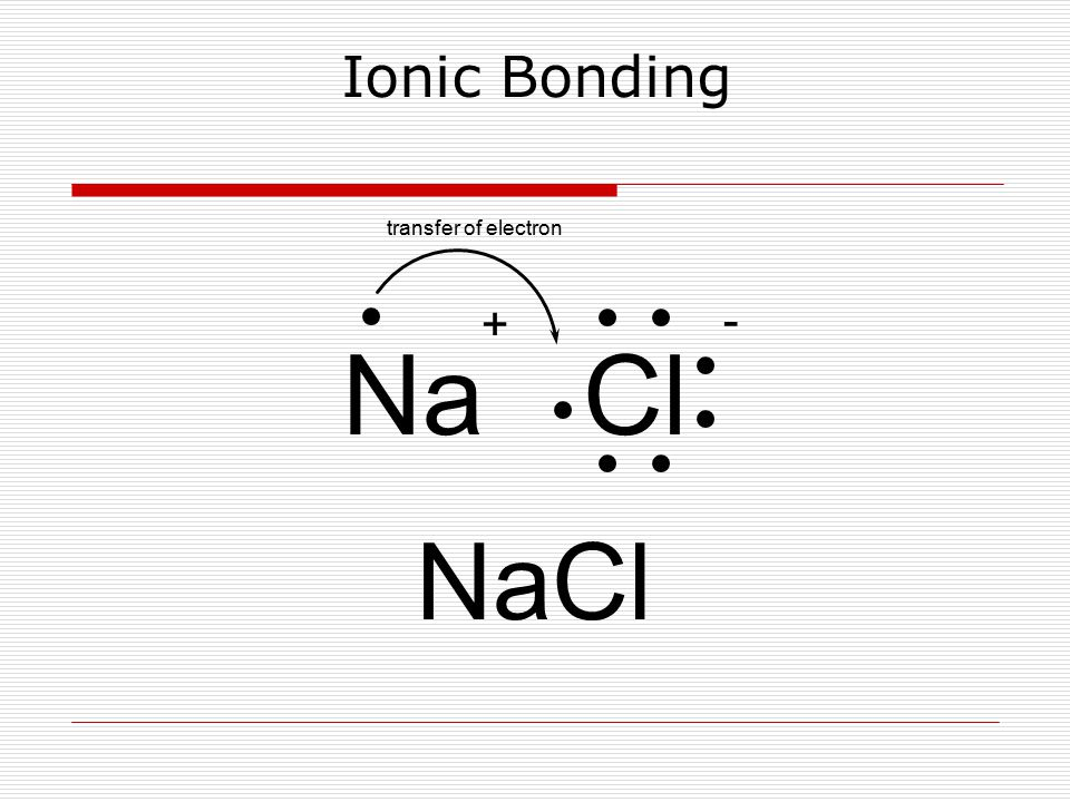 Ionic Bonding NaCl transfer of electron + - NaCl