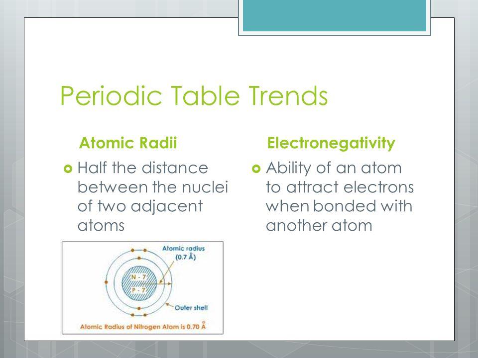 Atomic Radii Trend