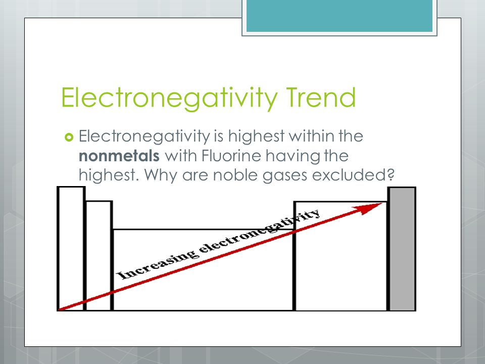 Electronegativity Trend  Electronegativity is highest within the nonmetals with Fluorine having the highest.