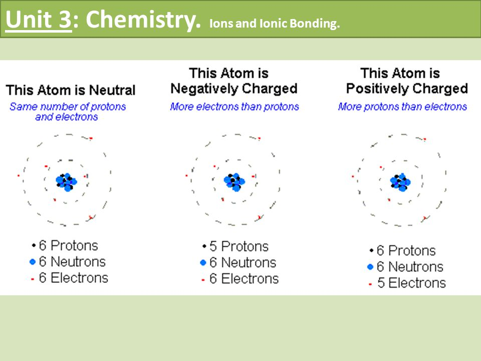 In your journals, please answer the following questions: 1.What is an ion and how do they form.