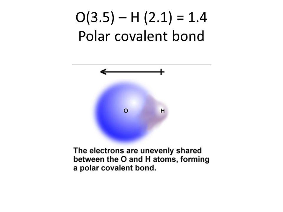 O(3.5) – H (2.1) = 1.4 Polar covalent bond