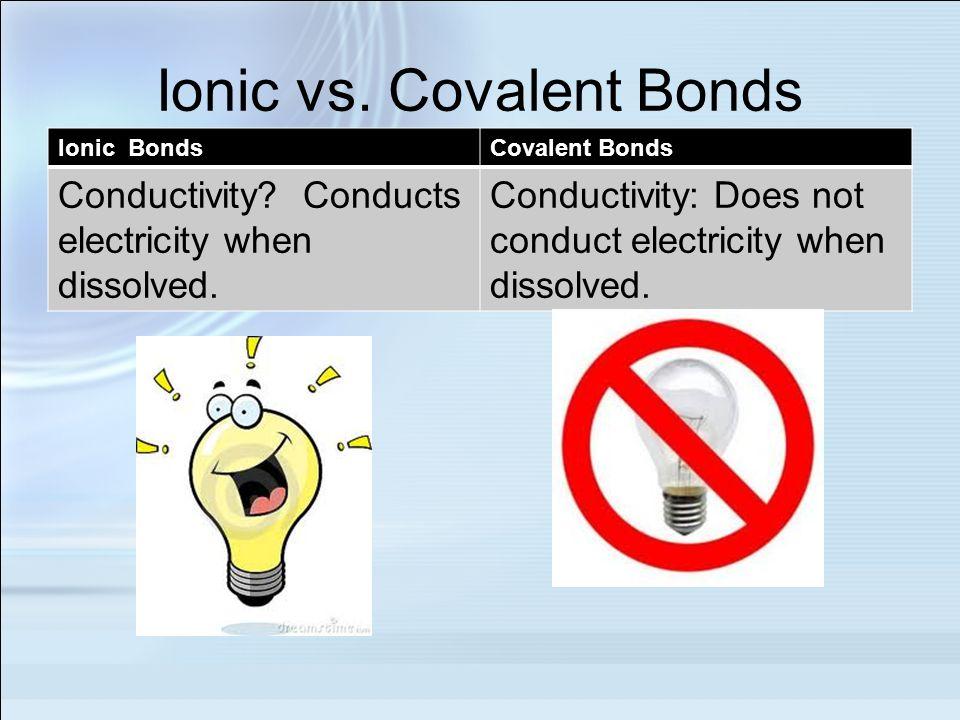 Ionic vs.Covalent Bonds Ionic BondsCovalent Bonds Conductivity.
