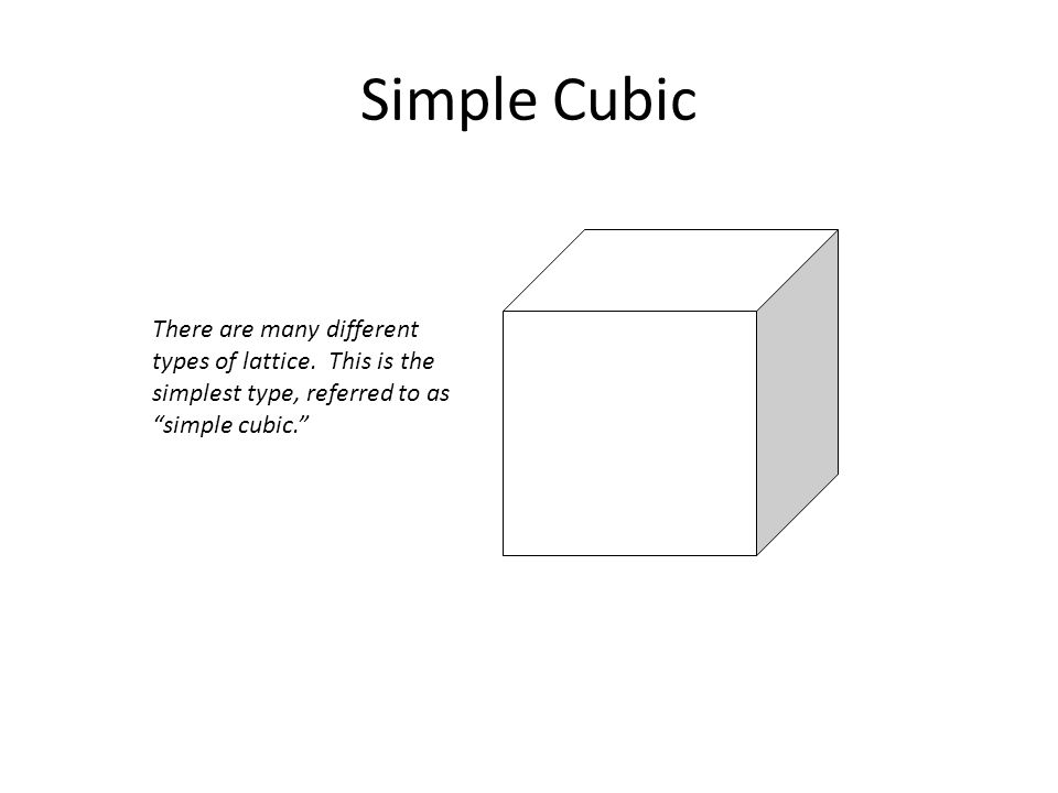 "Simple Cubic There are many different types of lattice. This is the simplest type, referred to as ""simple cubic."""