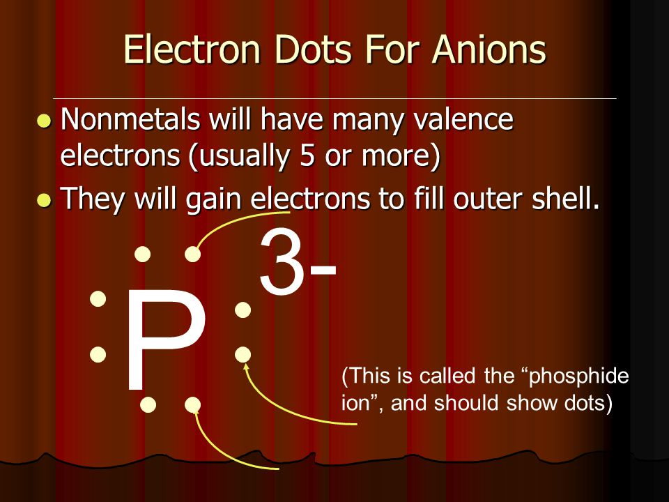 Electron Dots For Anions Nonmetals will have many valence electrons (usually 5 or more) Nonmetals will have many valence electrons (usually 5 or more)