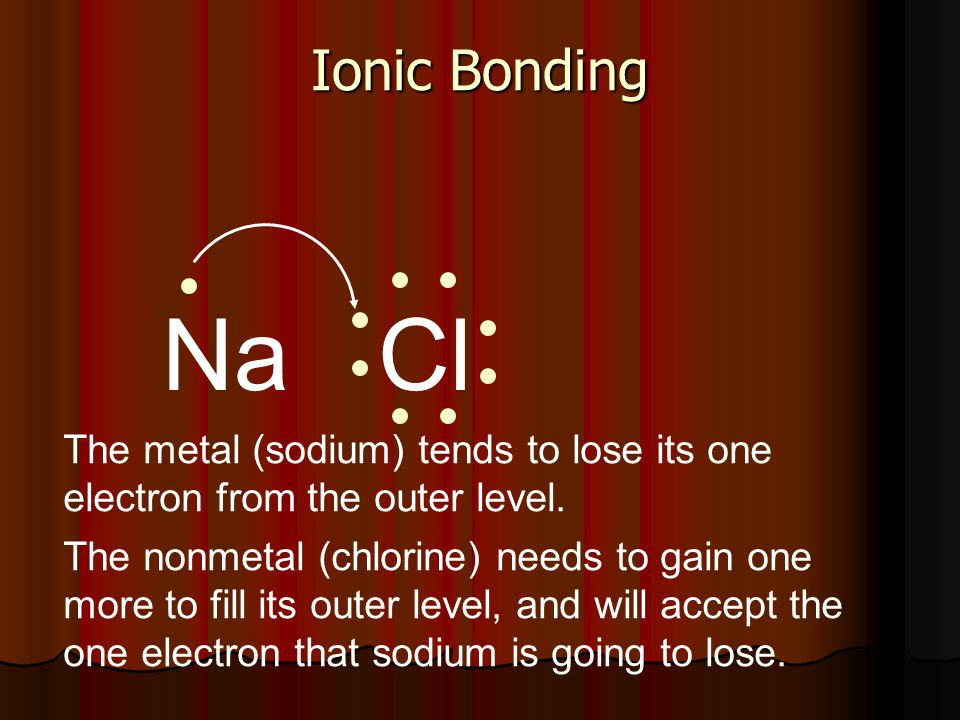 Ionic Bonding NaCl The metal (sodium) tends to lose its one electron from the outer level. The nonmetal (chlorine) needs to gain one more to fill its